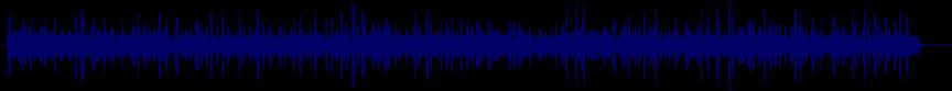 waveform of track #27680