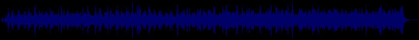 waveform of track #27717