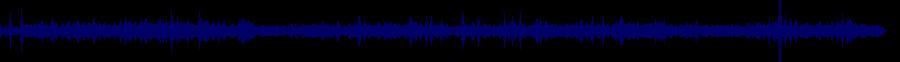 waveform of track #27775