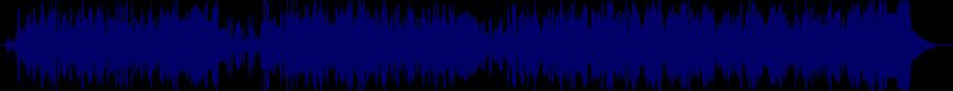 waveform of track #27811