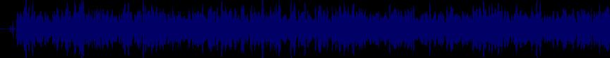 waveform of track #27818