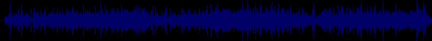 waveform of track #27837