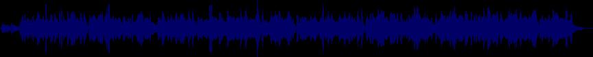 waveform of track #27843