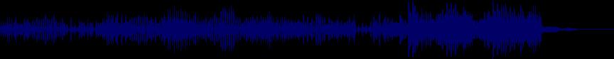 waveform of track #27922