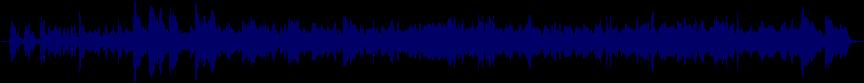 waveform of track #27987