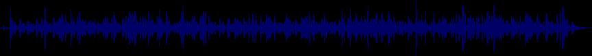 waveform of track #27991