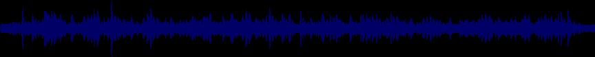 waveform of track #28001
