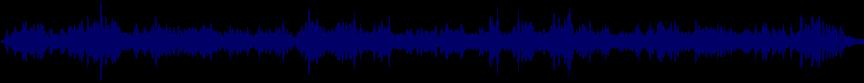 waveform of track #28003
