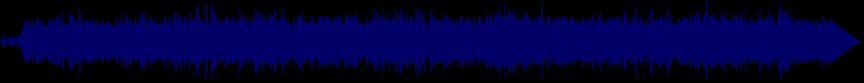 waveform of track #28004