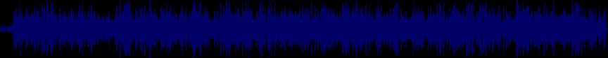 waveform of track #28015