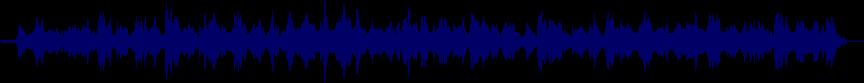 waveform of track #28029