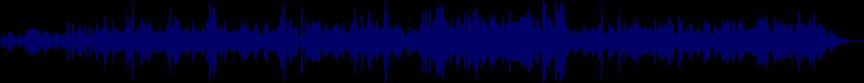 waveform of track #28033