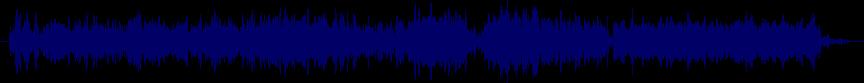 waveform of track #28041