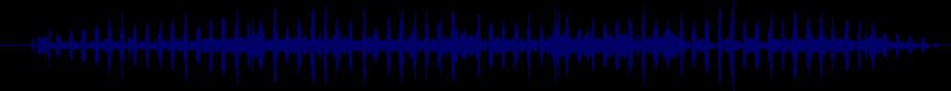 waveform of track #28043