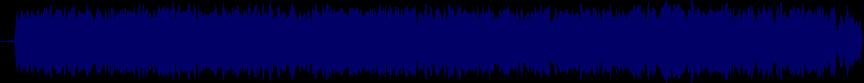 waveform of track #28046