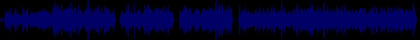 waveform of track #28047