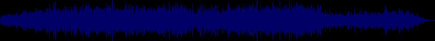 waveform of track #28051