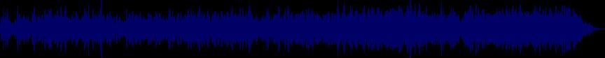 waveform of track #28058