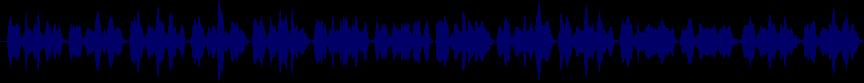 waveform of track #28061