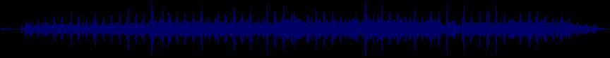 waveform of track #28063
