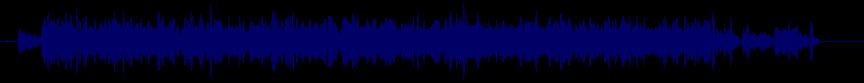 waveform of track #28065