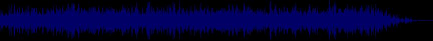 waveform of track #28067