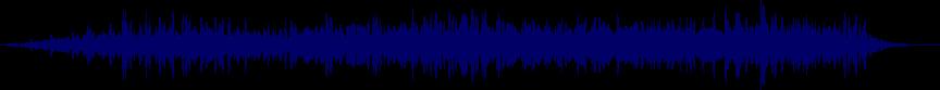 waveform of track #28068