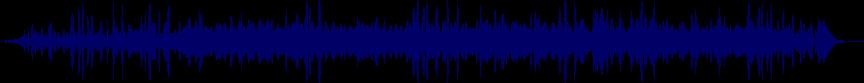 waveform of track #28072