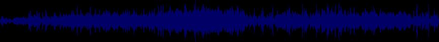 waveform of track #28079