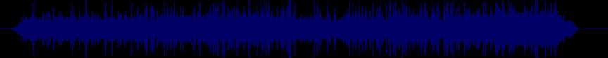 waveform of track #28092