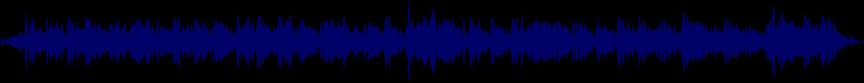waveform of track #28094