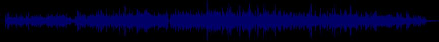 waveform of track #28104