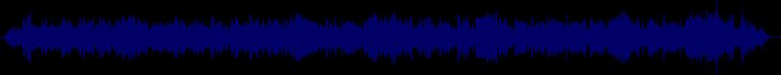 waveform of track #28105