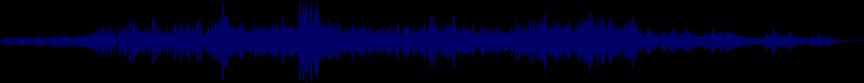 waveform of track #28107