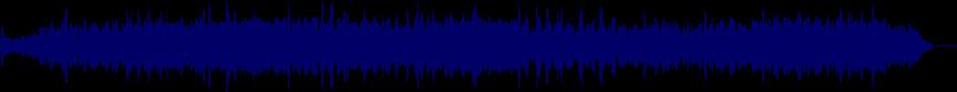 waveform of track #28108