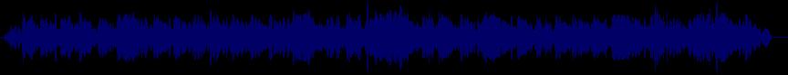 waveform of track #28112