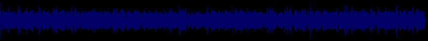 waveform of track #28115