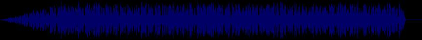 waveform of track #28117