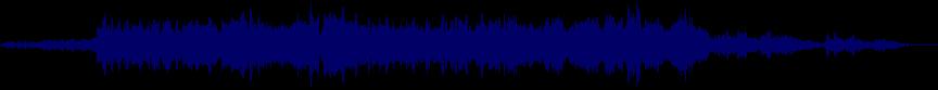 waveform of track #28123