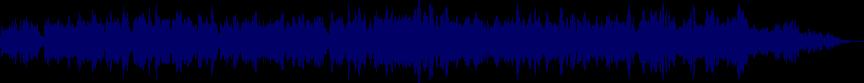 waveform of track #28130