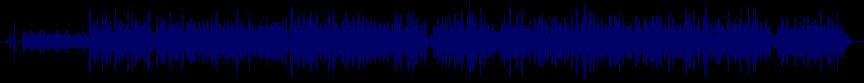waveform of track #28139