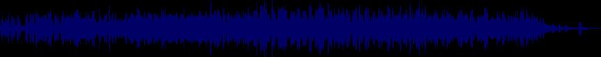 waveform of track #28141