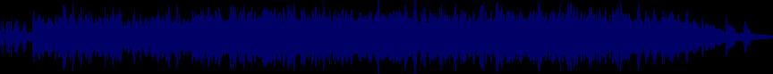 waveform of track #28145