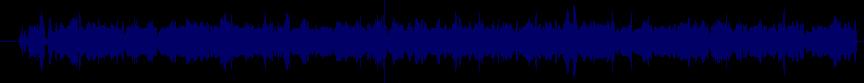 waveform of track #28147