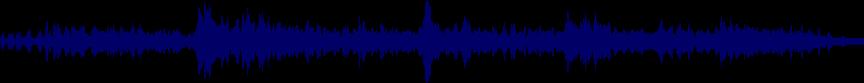 waveform of track #28155