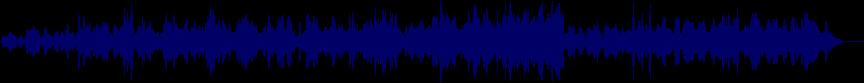 waveform of track #28161
