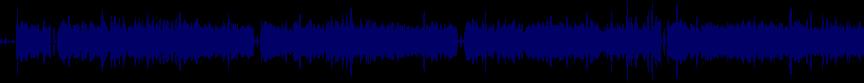 waveform of track #28163