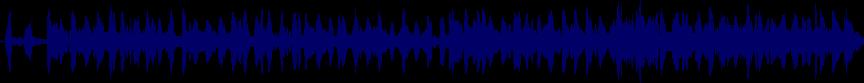 waveform of track #28165