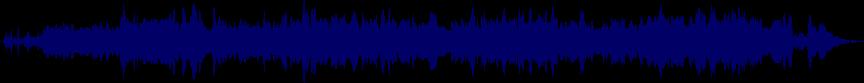 waveform of track #28168