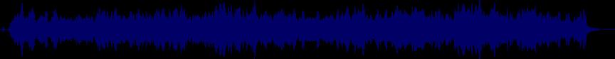 waveform of track #28170